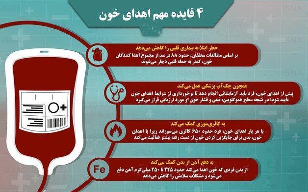 اینفوگرافیک ، چهار فایده مهم اهدای خون