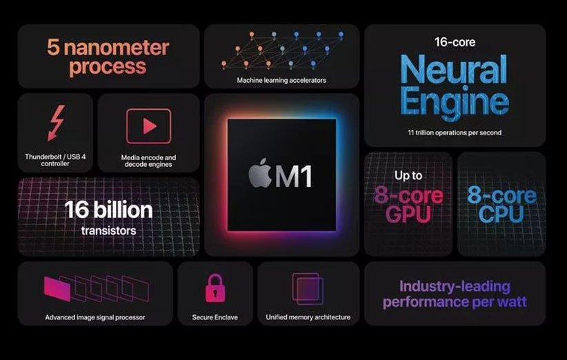 اپل از چیپست M1 برای رایانه های خانواده مک رونمایی کرد